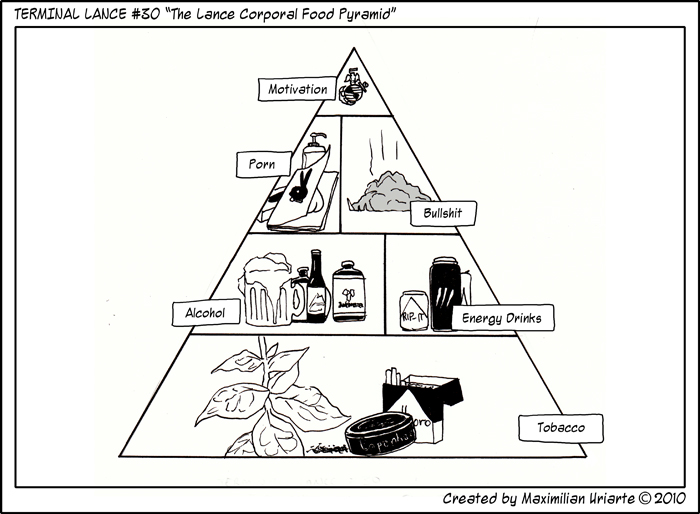 This Is The Official Food Pyramid Of Switzerland What Does The One12