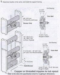 Installing a K-304 Kohler Rite-Temp bath & shower valve ...