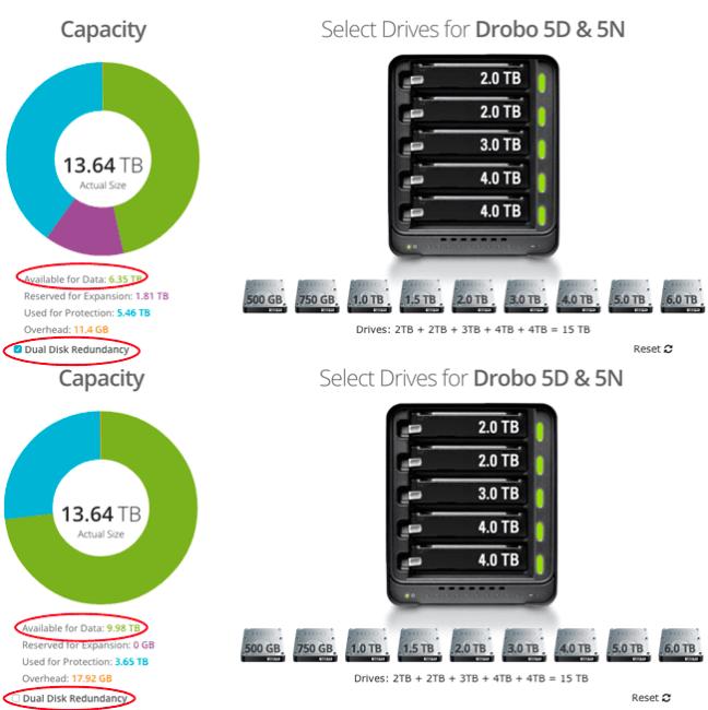 drobo_capacity_calculator