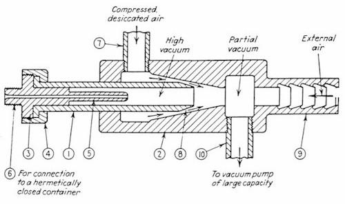 camera ray diagram
