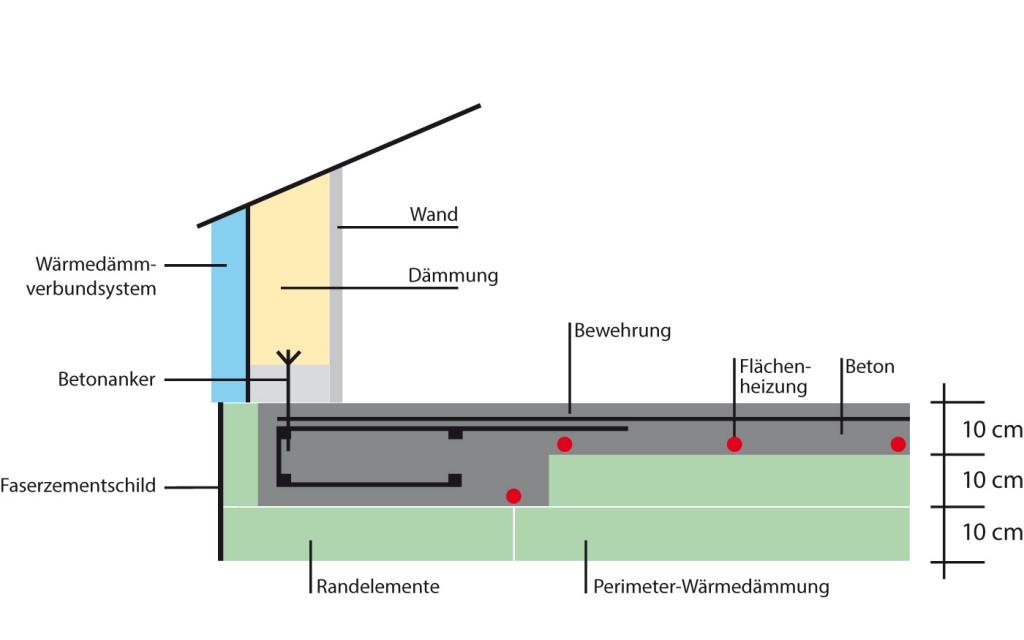 die verschiedenen fundament systeme unsere produktpalette proecotec fundamentsysteme. Black Bedroom Furniture Sets. Home Design Ideas