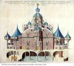 Hovedbygningen i Uraniborg-observatoriet på øyen Hven. Uraniborg lå ved siden av Stjerneborg. Bilde: Wikiepdia.