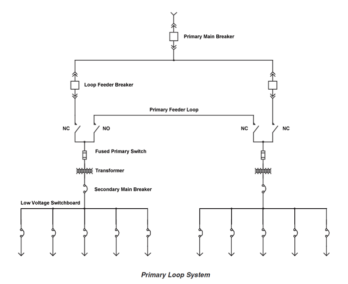 electrical loop diagrams