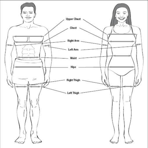 fitness body measurements - Josemulinohouse