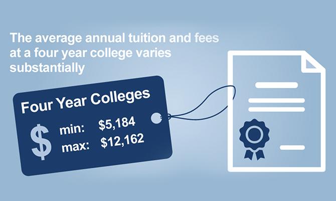 Compare Colleges and Universities College Scorecard Texas