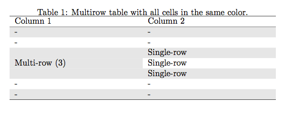 all-cells-colored-multirow