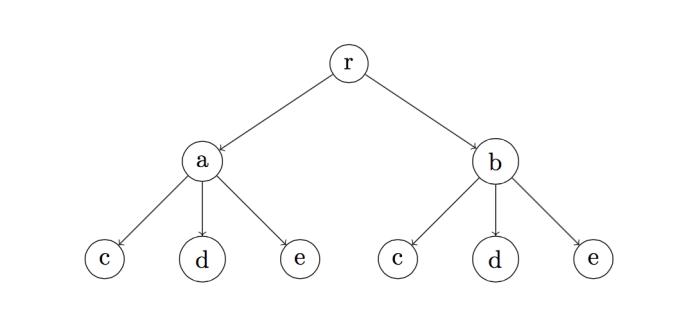 missing-nodes-whitespace-tree-latex