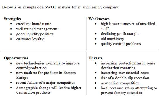 SWOT analysis - business swot analysis