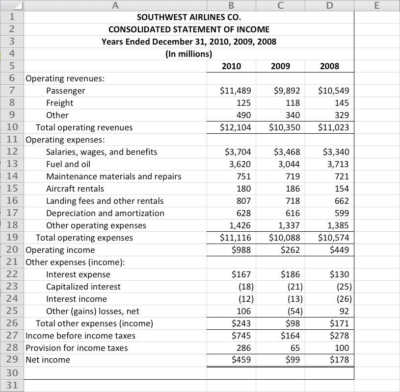 Computerized Accounting Systems Accounting for Managers - income statement spreadsheet