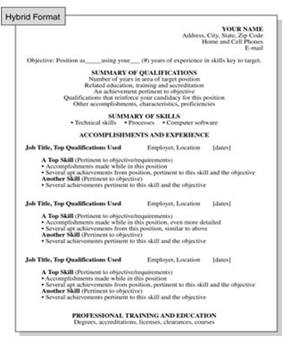 making good resume