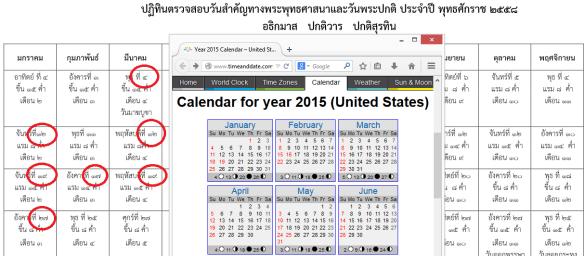 เทียบพระจันทร์ของไทย กับที่ฝรั่งคำนวณให้