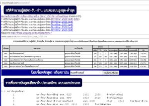 university in thailand