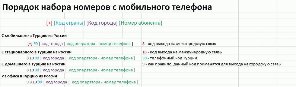 Нижний новгород коды мобильных