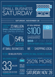 #ShopSmall to make a BIG Difference!