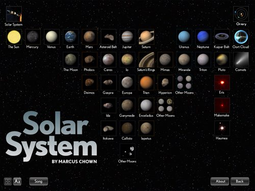 Solar system objects infographic Solar System Infographic - collector job description