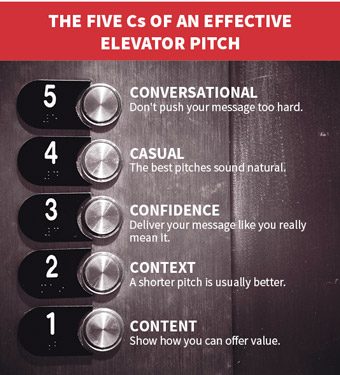 elevator-pitch-5 The Actuary Magazine