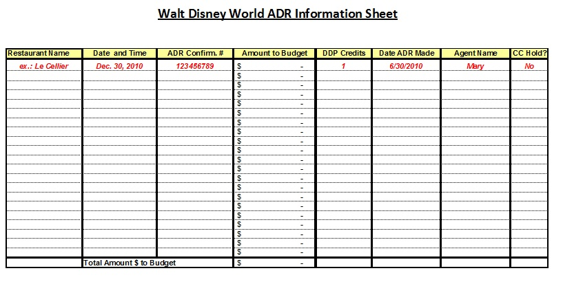 Affordable Disney Vacation Planning Worksheets The Affordable Mouse - vacation planning template