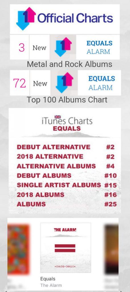 The Alarm \u003d EQUALS \u003d Back In The Charts! \u2013 The Alarm