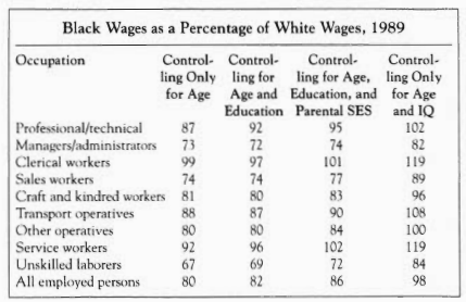 Wages by job.PNG
