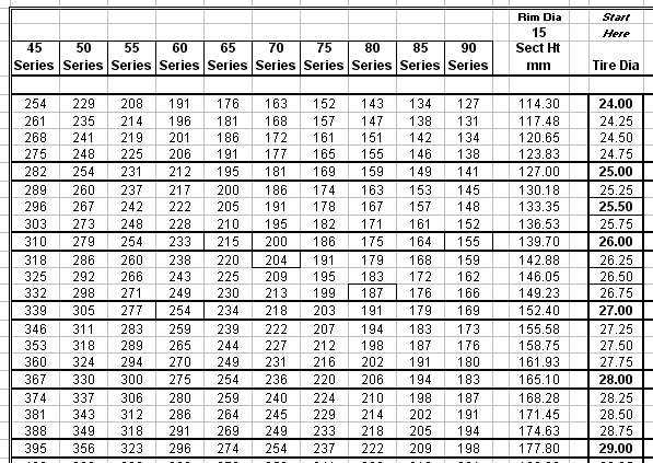 17 Tire Size Chart News Of New Car 2019 2020
