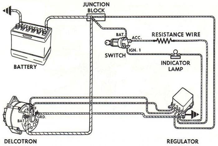 64 Rambler alternator conversion - The AMC Forum - Page 1