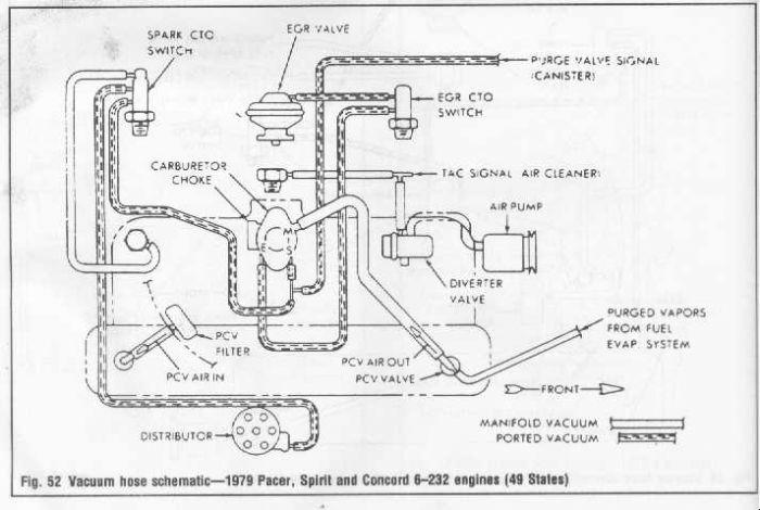 amc gremlin wiring diagram