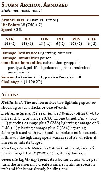 Storm Armored
