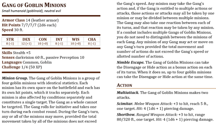 Gang of Goblins