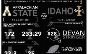 Game day: App State vs Idaho