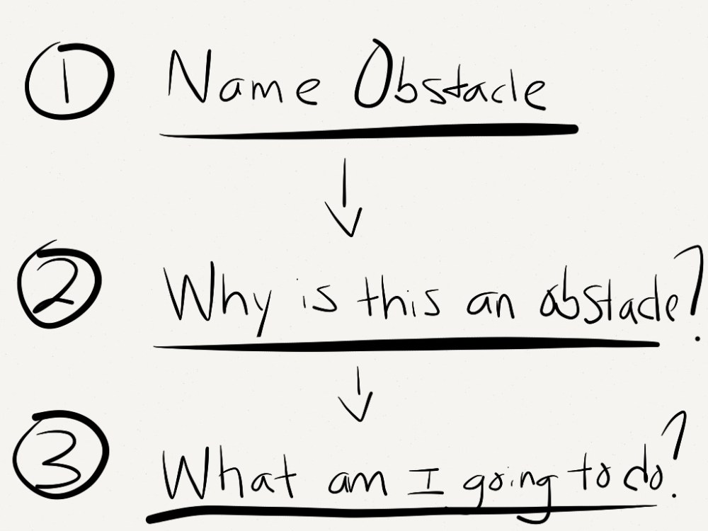 Overcome Any Obstacle In 3 Steps (1/2)