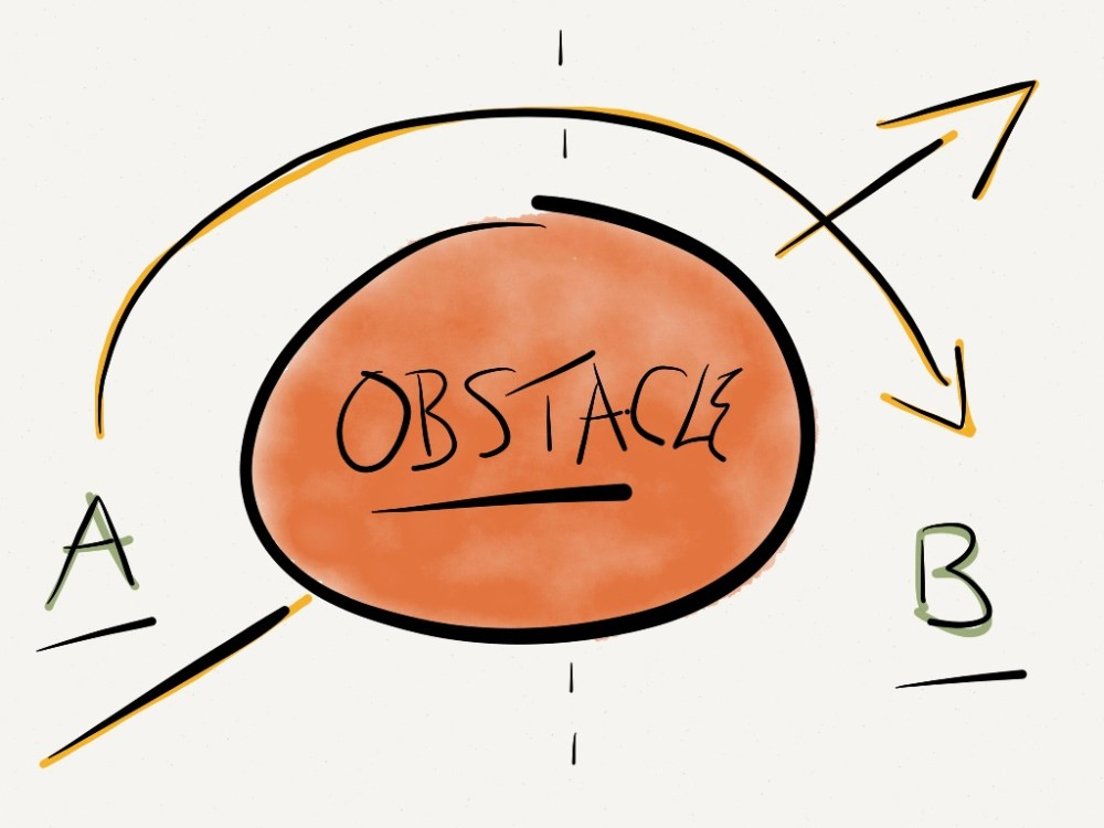 Overcome Any Obstacle In 3 Steps (2/2)