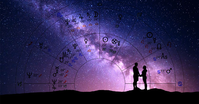 Synastry The Astrology of Relationships - The Astrology Podcast
