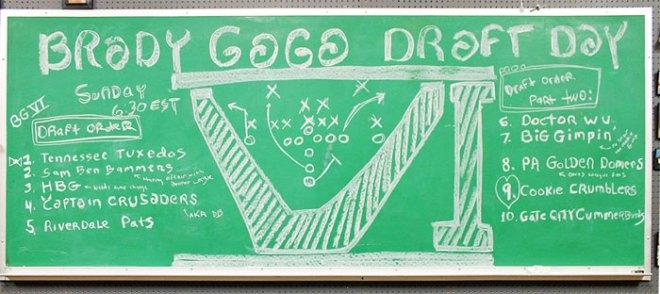 brady-gaga-15-draft