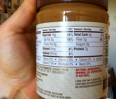 Peanut Butter Nutrition Facts Label