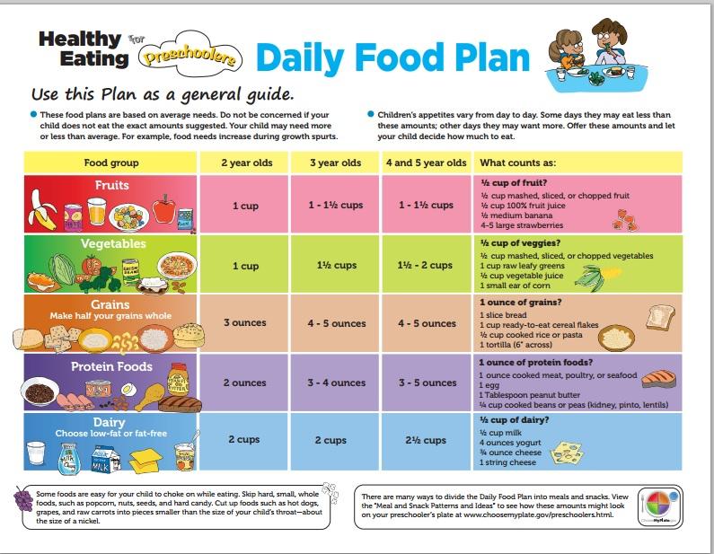 Daily Food Menu For Preschoolers