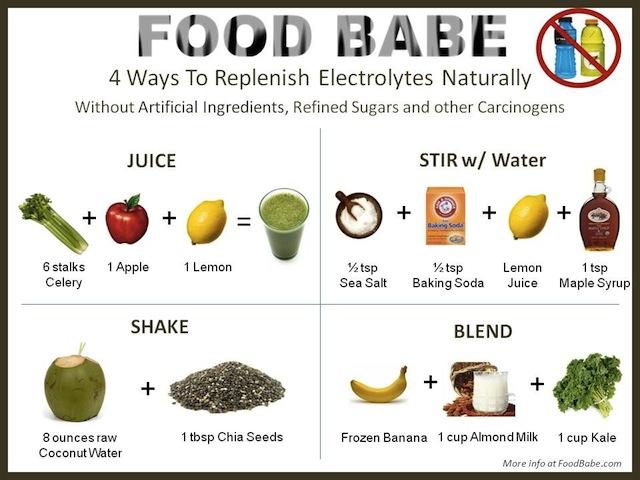 Electrolytes3