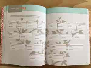 Family Tree Spread