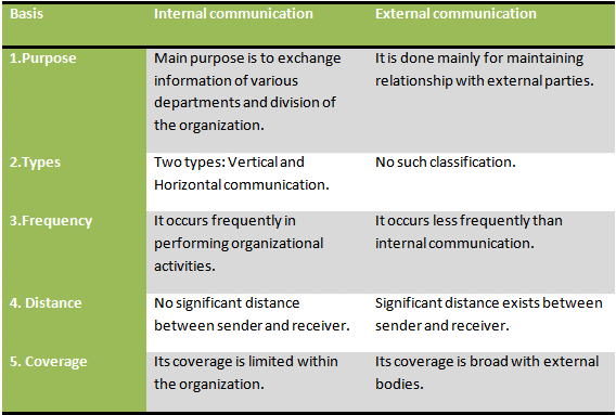 what are formal and informal channels of communication in criminal justice organization Doing justice: how informal justice systems can informal and formal justice involves civil and criminal justice and includes formal state-based.