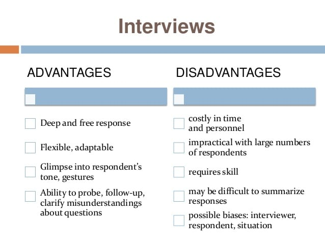 Advantages of Interview