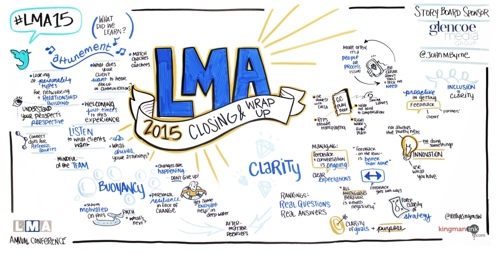 CLOSING SESSION AND CONFERENCE WRAP-UP ON WEDNESDAY AFTERNOON AT THE 2015 LMA ANNUAL CONFERENCE