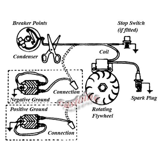 bike spark plug diagram