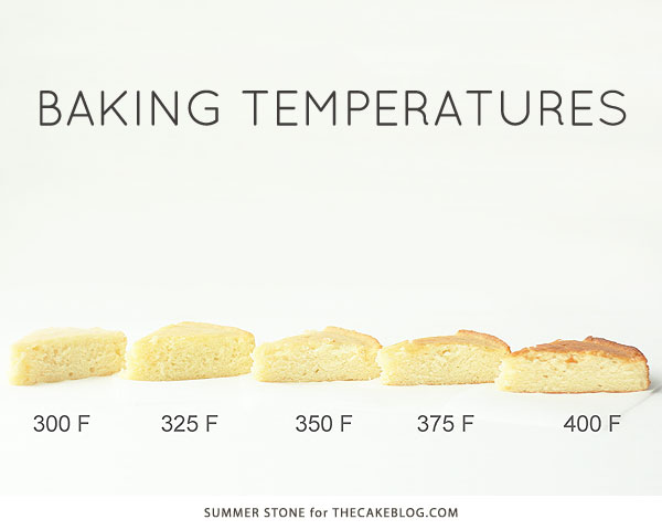 Baking Temperature Comparison