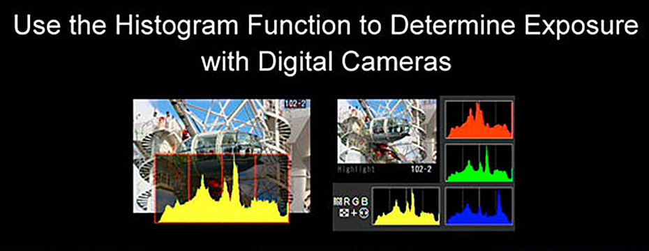 How To Use Your Histogram