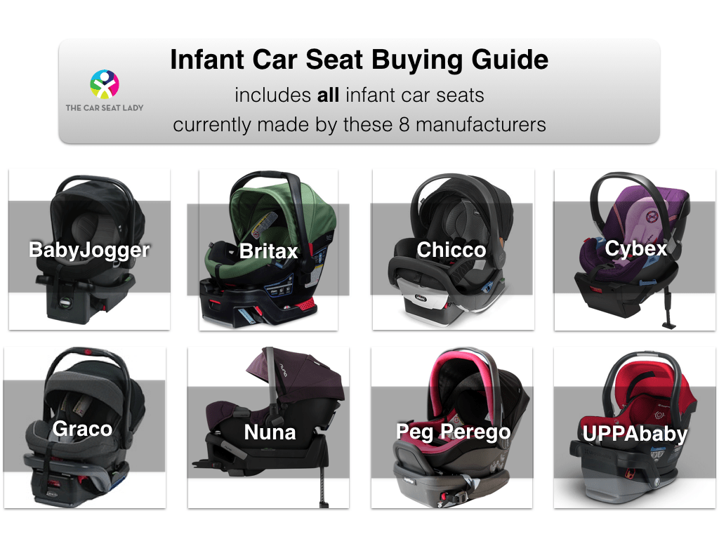 Britax Car Seat With Stroller Ultimate Infant Car Seat Stroller Buying Guide