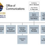 Communications Office restructuring will improve effectiveness