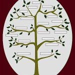 Faith of our fathers: deep roots and online ancestry