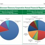 2016 Archdiocesan Chancery Corporation Annual Financial Report