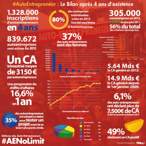 infographie_AE
