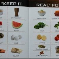 25 Foods To Eat