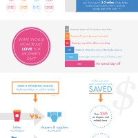 Bringing Up Baby: Costs & Habits Of The American Mom